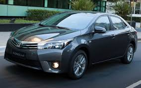 Financiamento Toyota Corolla